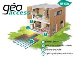 Sofath Géo access chauffage par géothermie